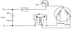 Refrigerator Structure and Operation | Installation