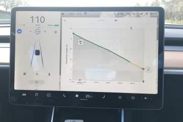Energie grafiek trip