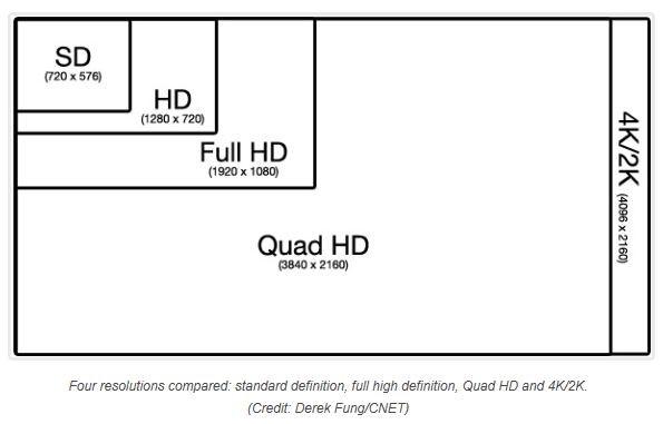 comment choisir un televiseur