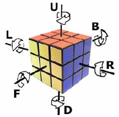 Solución del cubo de Rubik