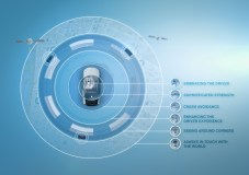 IntelliSafe on CMA – the core of Volvo safety