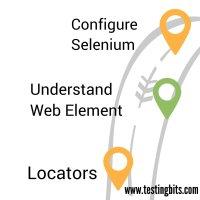 Selenium learning Road map