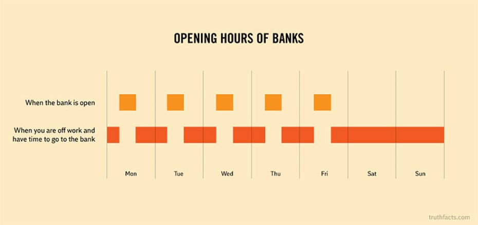 opening-hours-of-bank