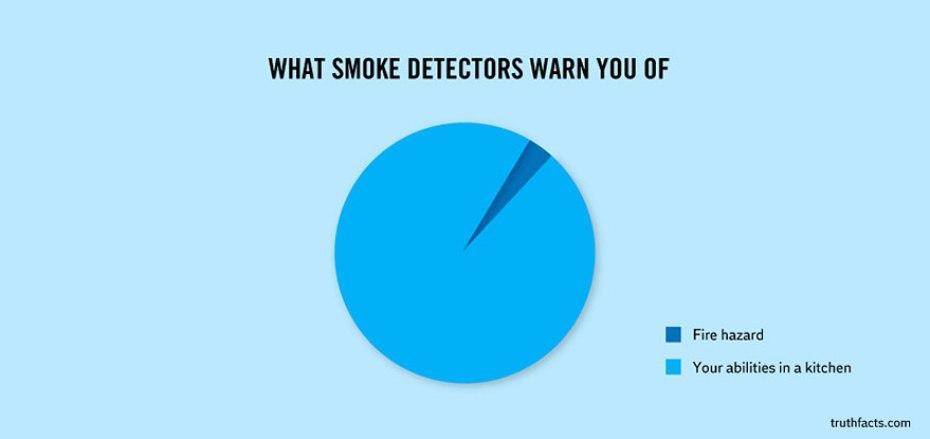 smoke-detectors-warning
