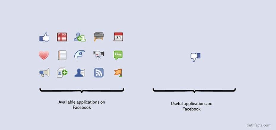 useful-application-facebook