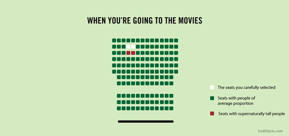 when-going-to-movies