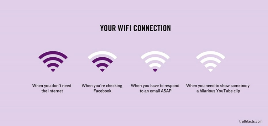 your-wifi-connection