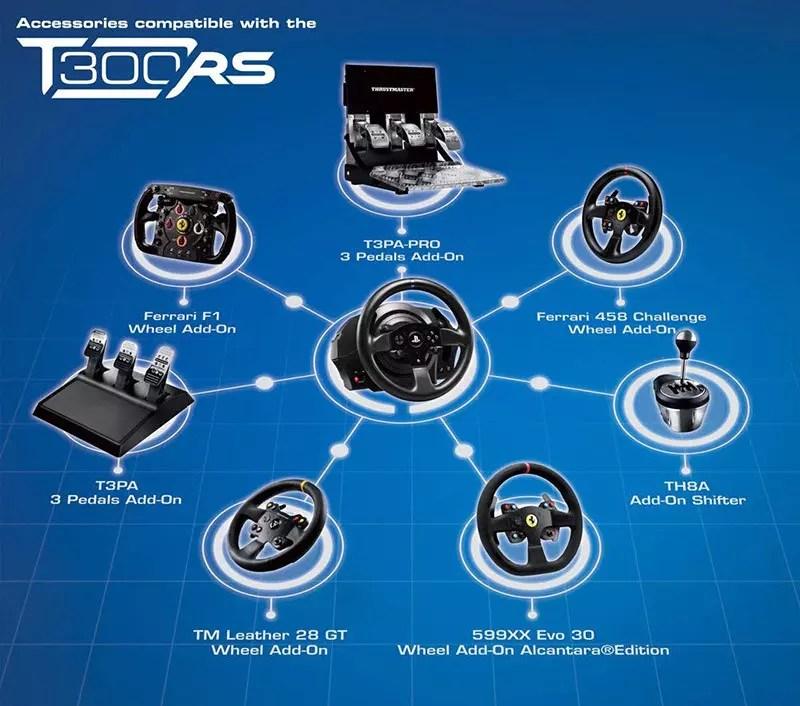 ThrustMaster - Volante de bielas T300RS - Volante de retroalimentación de fuerza 1080 Motor industrial sin escobillas - PC-PS3-PS4