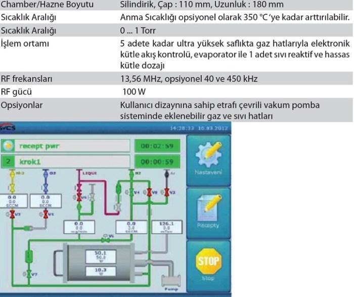 Çok Kullanışlı RF Plazma Reaktörü Teknik Özellikler