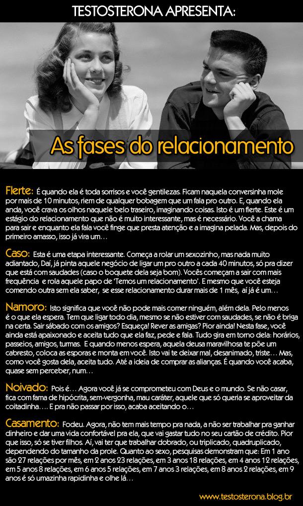 fases-relacionamento