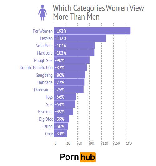 pornografia-pornhub-3