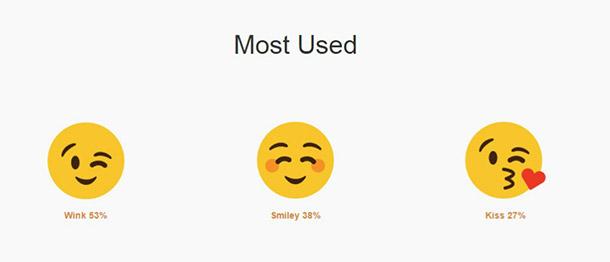 emojis-mais-usados