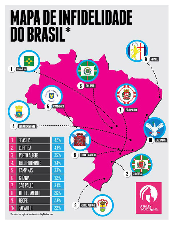 mapa-da-infidelidade-no-brasil-junho2015