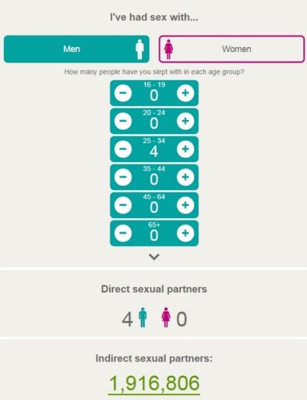 sexo-calculadora