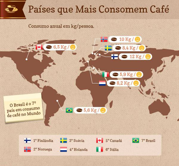 infografico-cafe_04