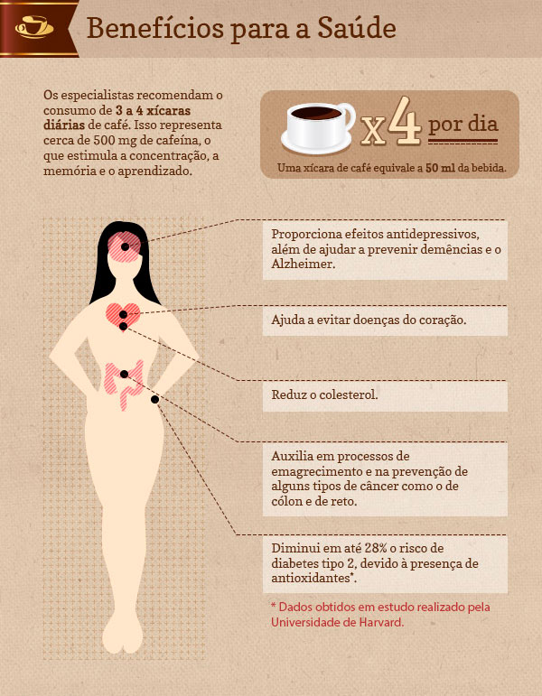 infografico-cafe_07
