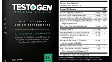 Testogen Supplement facts