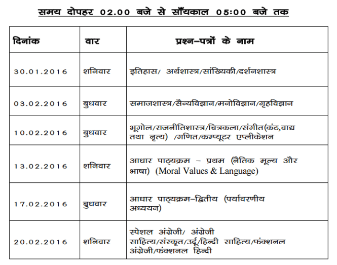 Jiwaji University BA Time Table 2016
