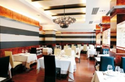 Restaurante Piñera Te Veo en Madrid