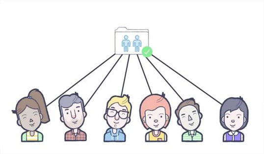 dropbox_for_business_collaboration