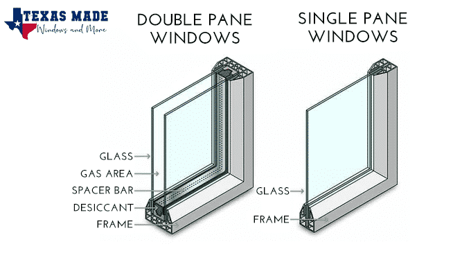 The Difference Between Double Pane and Single Pane Windows