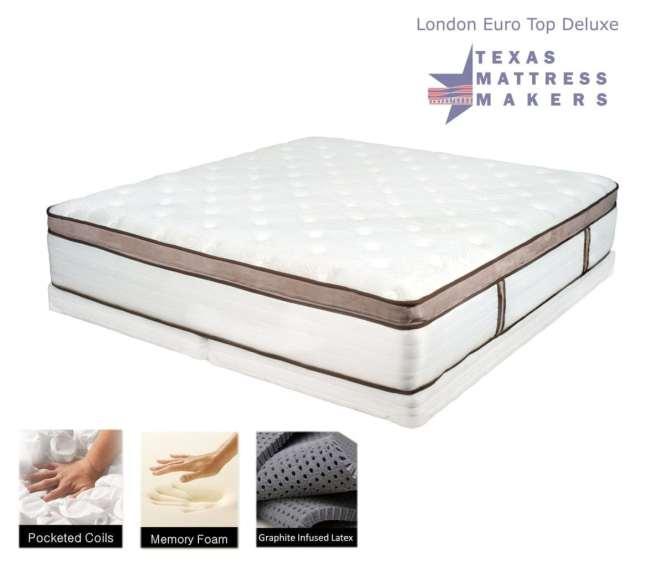 London Euro Top Deluxe Mattress