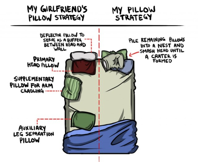 pillow-strategy