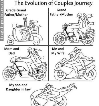 The Evolution of Couples Journey!