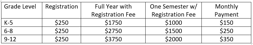 Lower tuition prices for the school year to help parent honeschool