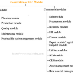 Functions of Different ERP Modules in Textile and Apparel Industry