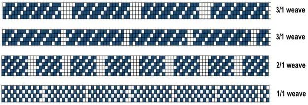denim fabric design