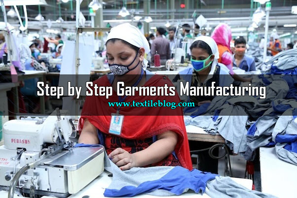 Garments Manufacturing Process