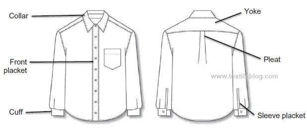 Technical sketch of a shirt