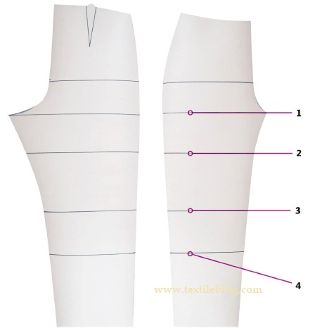 Inside Leg Measurement part
