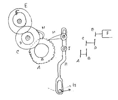 5-Wheel Take-up Mechanism