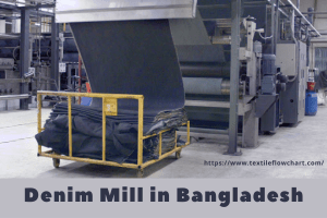 Denim Mill in Bangladesh