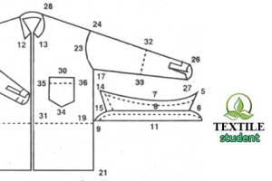 Measurement of a Shirt