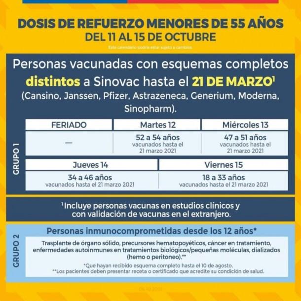 Calendario de vacunación de refuerzo del 12 al 15 de octubre para menores de 55 años