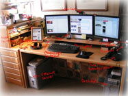 Workspace Steve Richards