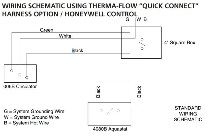 thermaflow inc