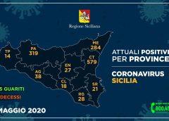 +Coronavirus, così l'aggiornamento nelle nove province della Sicilia