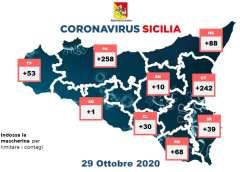 Coronavirus, il report dei contagi nelle province (29 ottobre 2020) Caltanissetta a 30