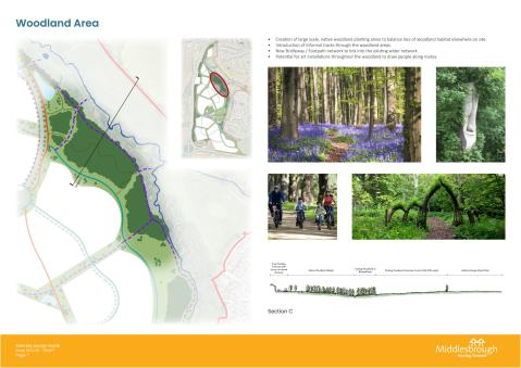 Landscape Design Code Page 7