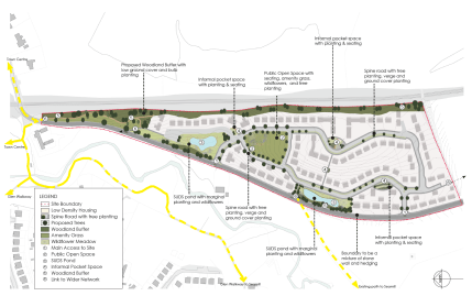 Landscape Strategy Masterplan