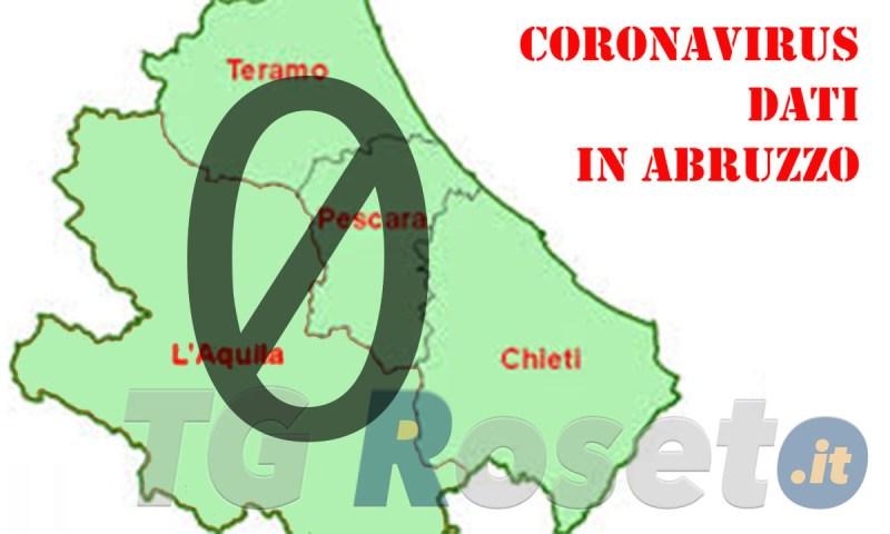 Coronavirus Abruzzo Zero Casi