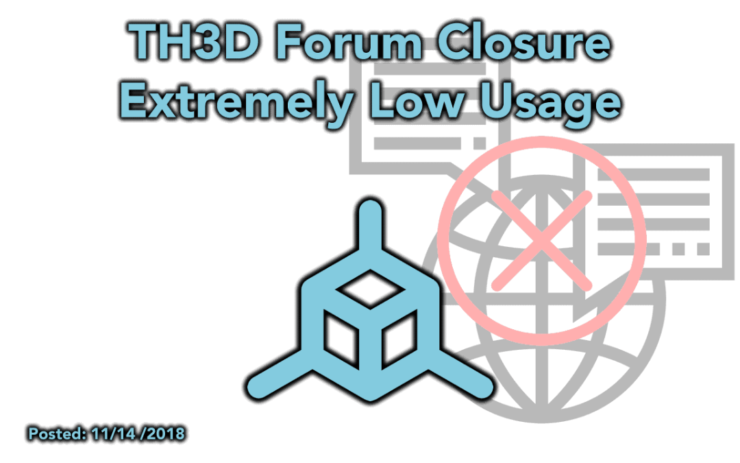 TH3D Forum Closure – Extremely Low Community Usage
