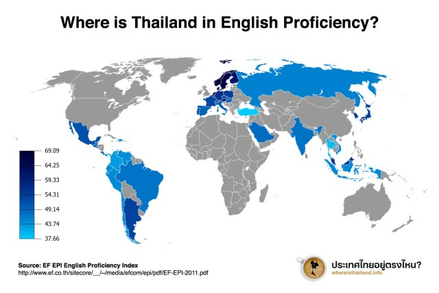 English-Proficiency