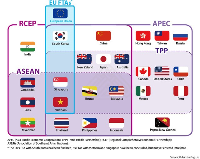 "The latest additions to the ""spaghetti bowl"" of FTAs to which Vietnam is signatory to were the EU-Vietnam FTA and the TPP."