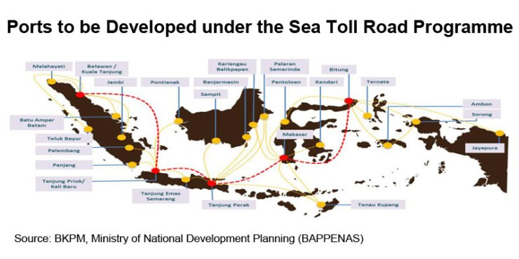 Picture: Ports to be developed under the Sea Toll Road programme