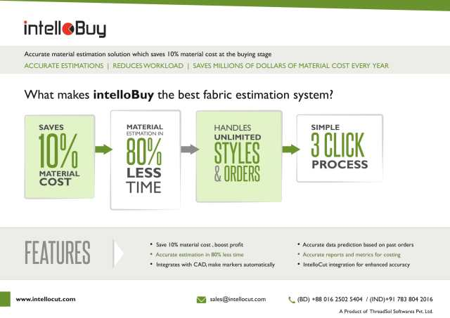 intelloBuy is a material estimation solution for garment manufacturers